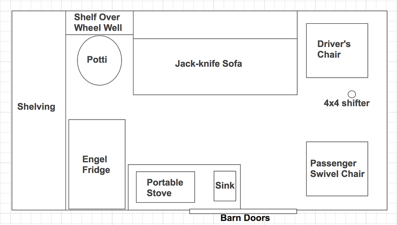 A wireframe outlining our floorplan, not to scale
