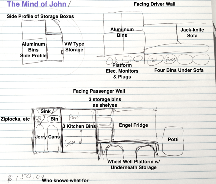 How John's World Works - Notations Added for Clarity